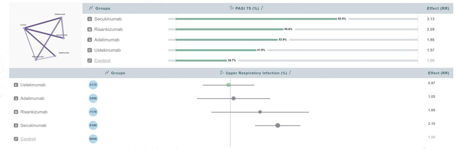 fpo-doc-lp-graph